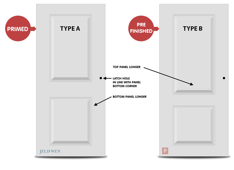 2 panel interior door styles. Interesting Panel Click Here For Door Styles Out Of Stock 2 Panel Interior  Throughout Styles O